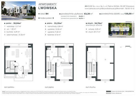 B4 Lwowska